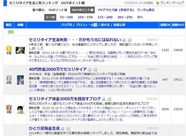 にほんブログ村で「真」のおもしろいブログを探すコツ!