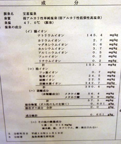 地下1300メートルから汲み上げた正真正銘の源泉かけ流し100%「宝喜温泉館」(鳥取市)