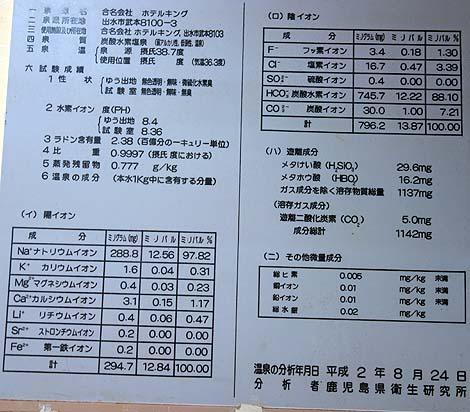 ビジネスの安いホテルなのに源泉かけ流しの大浴場つき!「ホテル キング[KING]」(鹿児島出水)