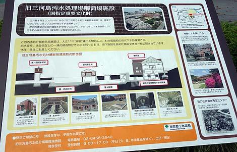 別名きりん公園とも呼ばれております「三河島公園」(東京荒川)懐かしの公園遊具