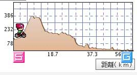 この旅最大の標高400mにママチャリで挑む!果たして大分→宮崎へ乗り越えられるか?(日本一周350日目前編)