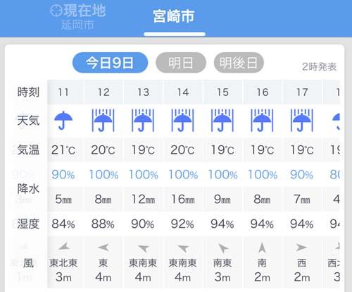 土砂降りの雨予報の中を一気に90㎞を6時間半!ママチャリで駆け抜ける悪夢のような日(日本一周351日目前編)