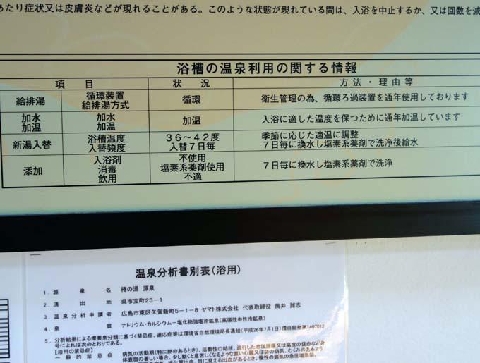 24時間いつでも滞在できる呉駅前の健康ランドは泉質もすごかった!「大和温泉物語」(広島呉)