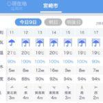 土砂降り雨予報の中を一気に90㎞を6時間半!ママチャリで駆け抜ける悪夢のような日(日本一周351日目前編)