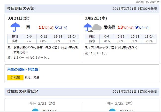 神戸へ帰郷したはいいが1日中雨が降り続く日・・・実家で何をすればええか?