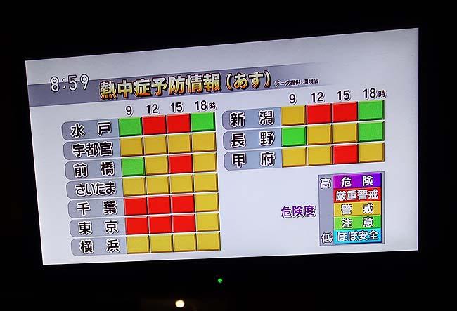 〆に食うのはもりそばと天丼♪さらに横浜カプセルホテルはご飯食い放題で玉子かけご飯にカレー