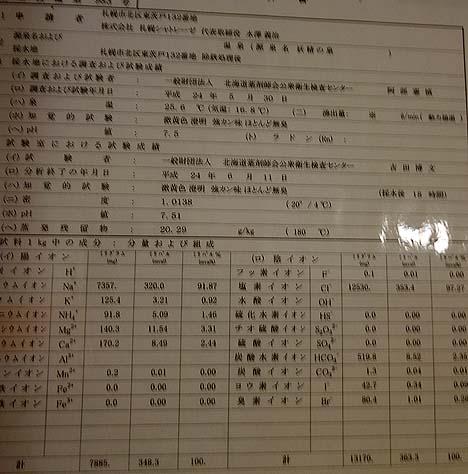 温泉・プールが楽しめる札幌の複合温浴施設「シャトレーゼ ガトーキングダム サッポロ」フェアリー・フォンテーヌ(北海道札幌)