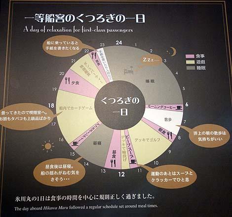 戦前の日本造船技術の高さが分かる!「氷川丸 日本郵船歴史博物館」(神奈川)