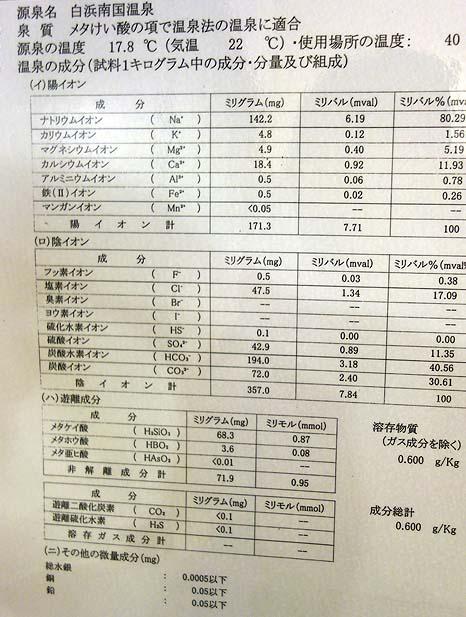 伊東園グループ 南国ホテル(千葉白浜)365日全日均一料金!今回は6800円で飲み放題食べ放題いただきます!