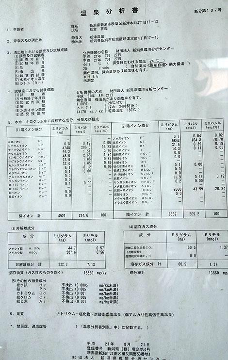 石油の匂い鉱物臭がプンプンの全国でも珍しい泉質!「新津温泉」(新潟市秋葉区)