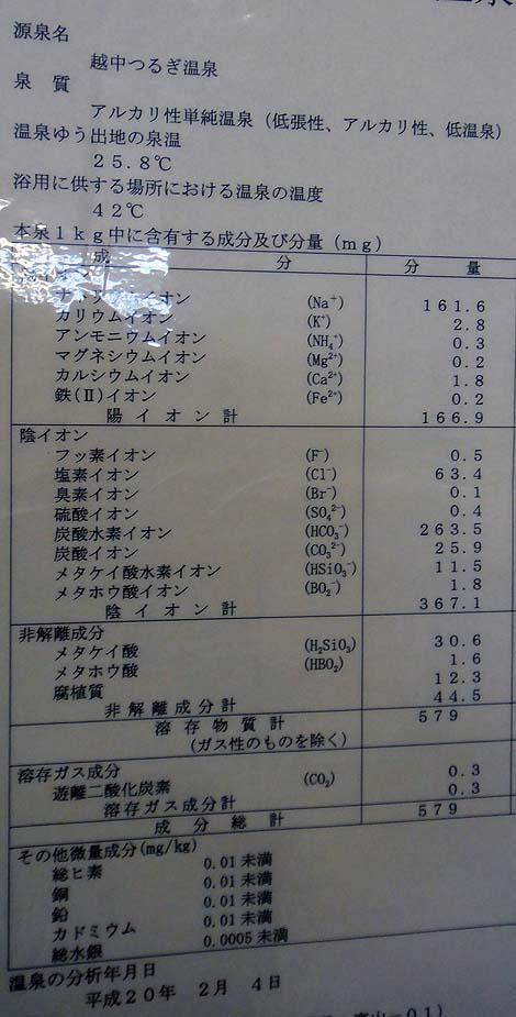 黒いモール泉は北陸に多いタイプですね♪越中つるぎ温泉「つるぎ恋月」(富山県)